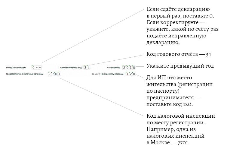электронная отчетность пенсионного фонда