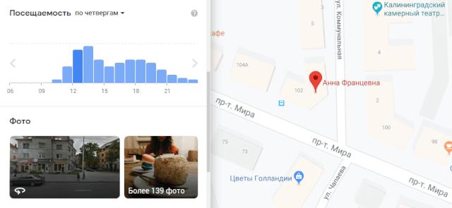 Гугл-карты - посещаемость