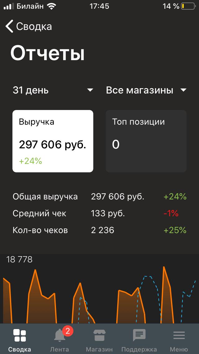 Мобильное приложение кассы